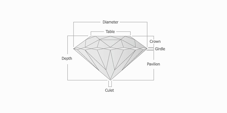 diamond-shapes-2